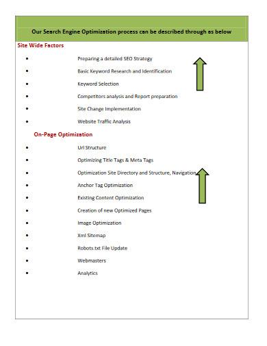 digital marketing proposal of new website