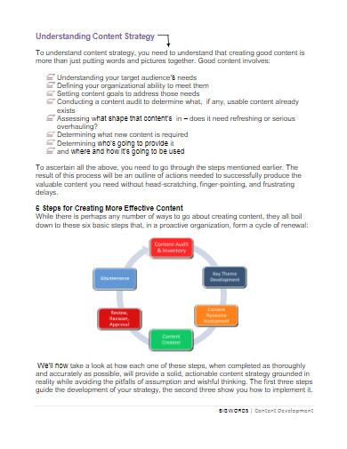 e content strategy