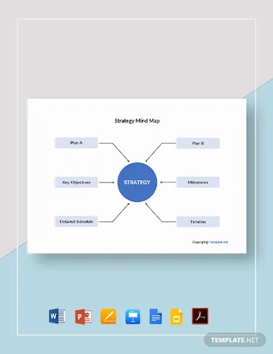 free sample strategy mind map template