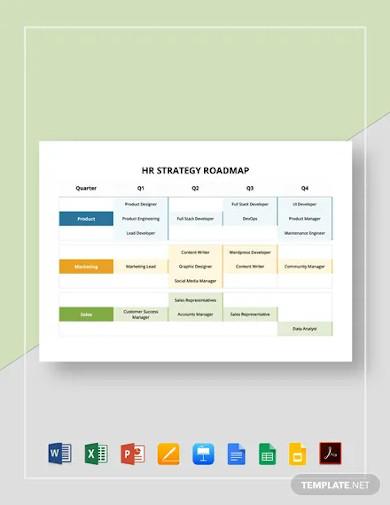 hr strategy roadmap templates