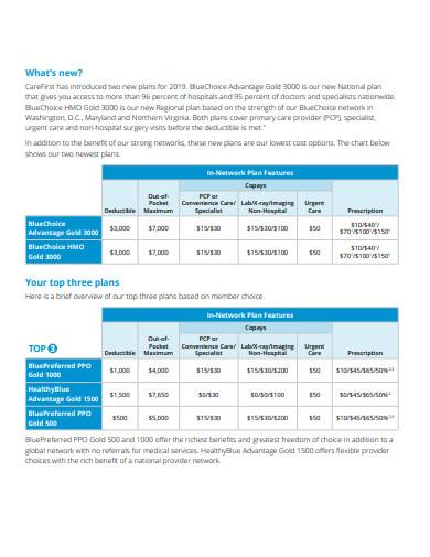 healthcare insurance plan