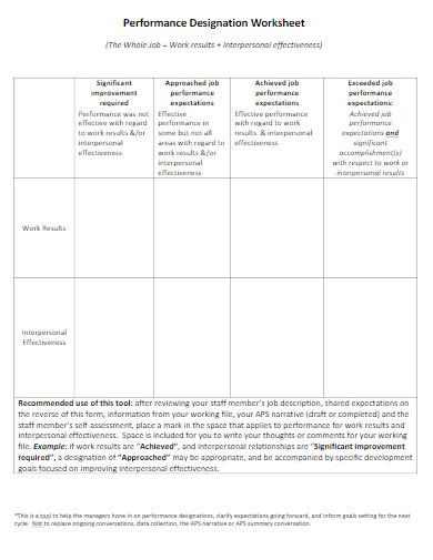 performance designation worksheet