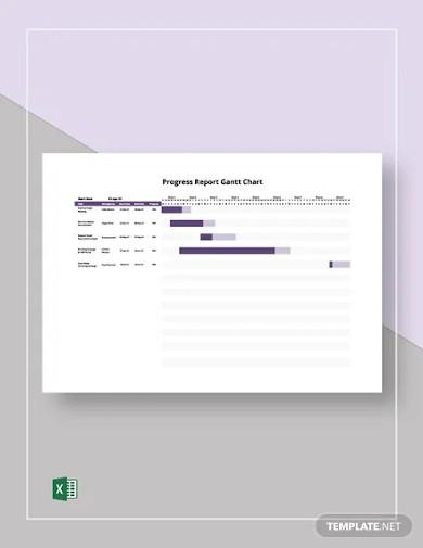 progress report gantt chart templates