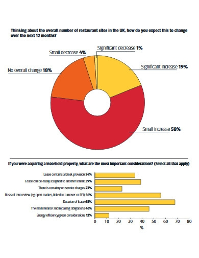 restaurant growth report
