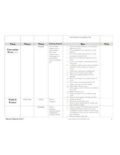 restaurant master cleaning schedule