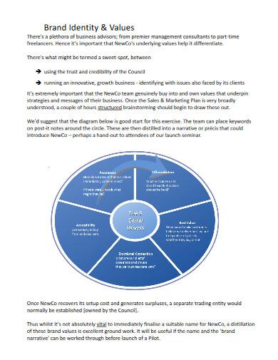 sales marketing business plan