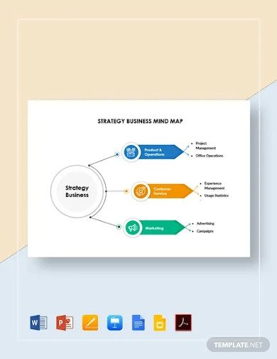strategy business mind map template