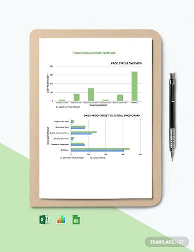 team status report dashboard templates