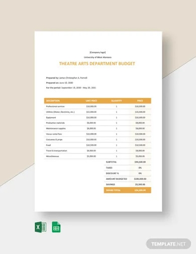 university department budget template