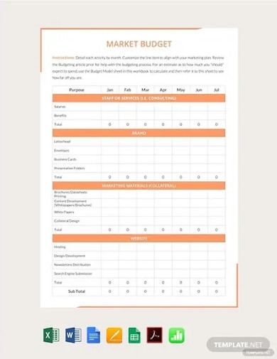 free market budget template
