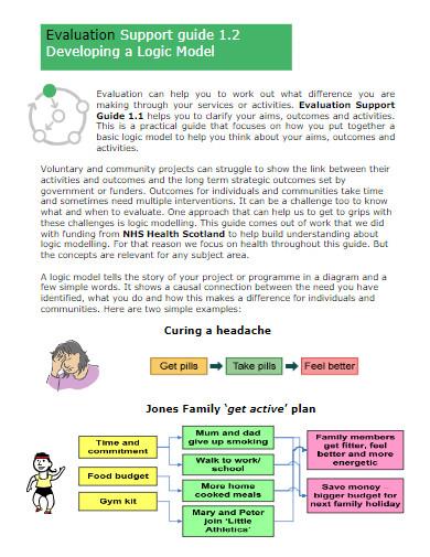 logic model in pdf