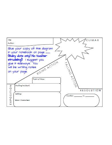 plot diagram example