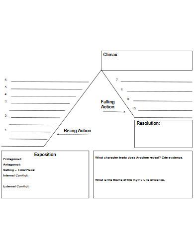 plot diagram in pdf