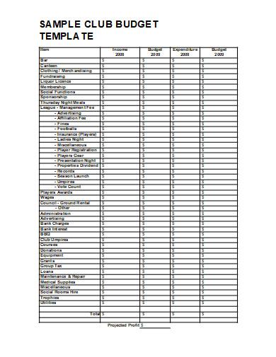 sample club budget template