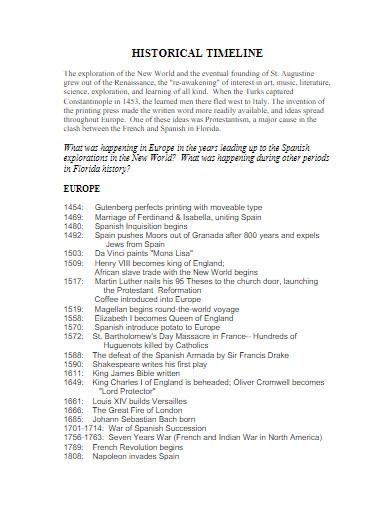 sample historical timeline