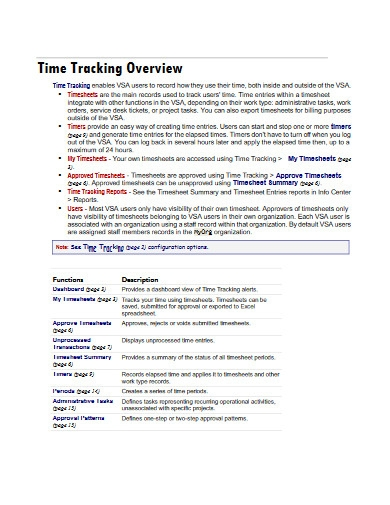 time tracking example