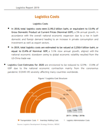 logistics cost report template