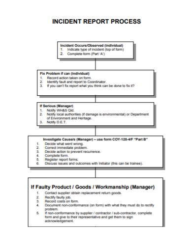 management process incident flow chart template
