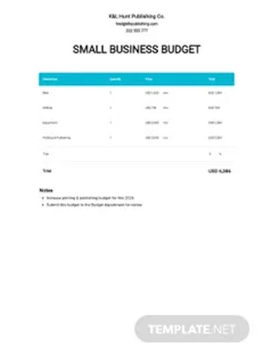 small business budget example