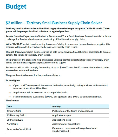 territory small business budget
