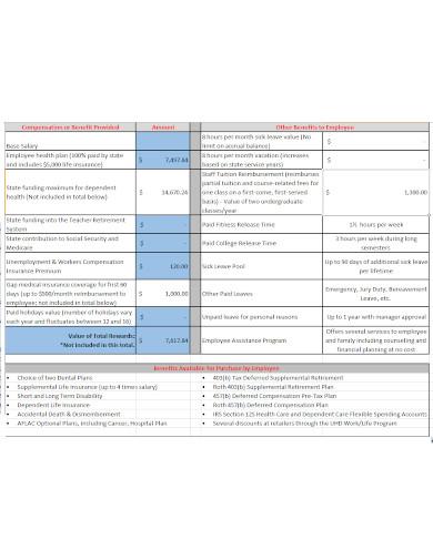 totalcompensation analysis