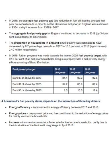 annual fuel poverty statistics report