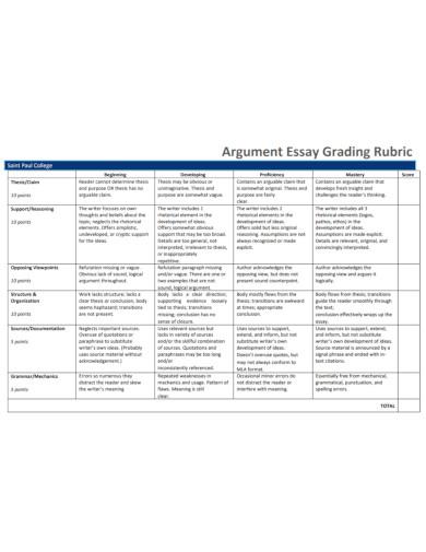 college rubric argumentative essay
