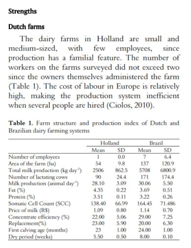 dairy farms swot analysis