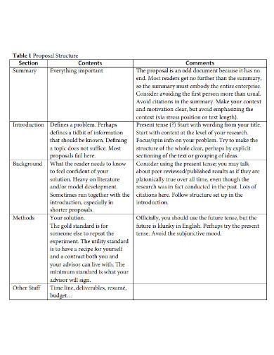 editable proposal report