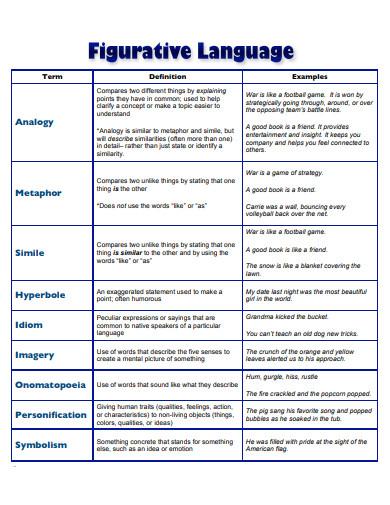 figurative language analogy