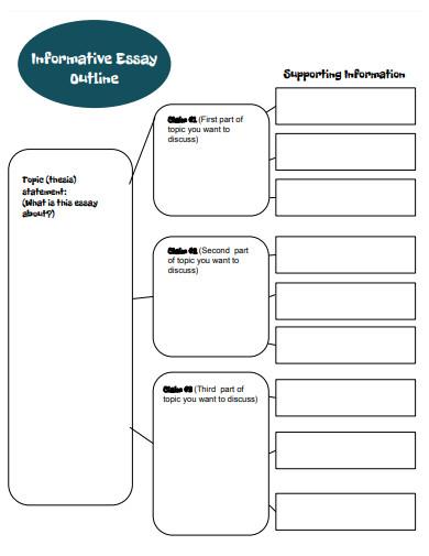 informative essay outline format