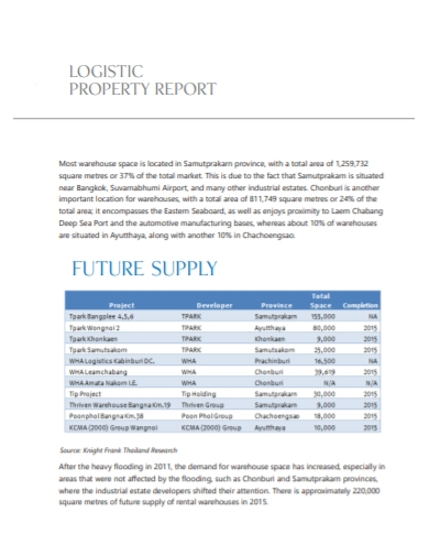 logistic property report template