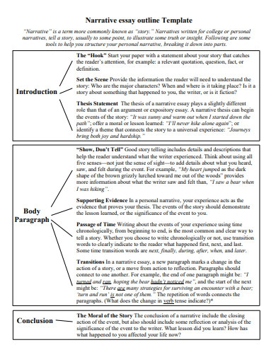 narrative essay outline template