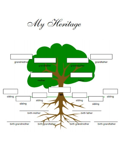 non traditionals large family tree