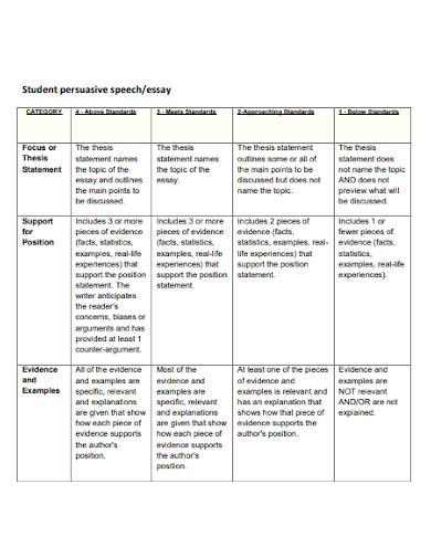 persuasive essay for students speechs