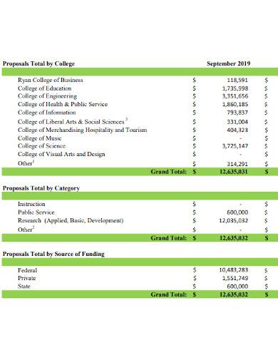 proposal monthly progress report