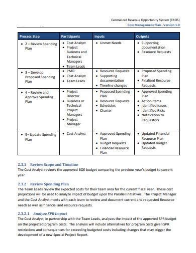 sample cost management plan