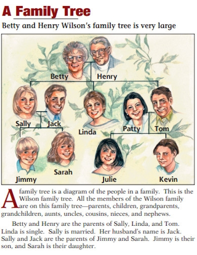 simple large family trees