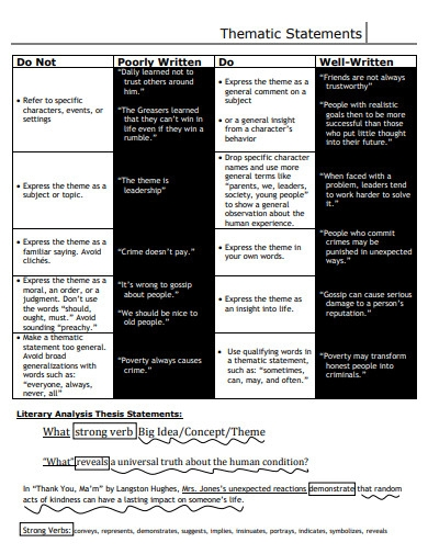 thematic statements template