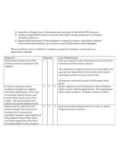undergraduate student assesemnet report