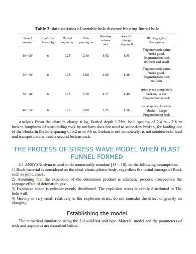 basic funnel analysis