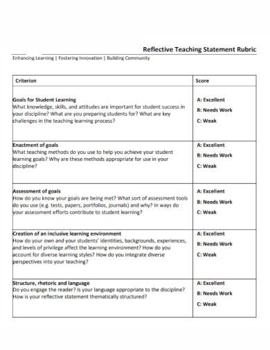 basic reflective teaching statement