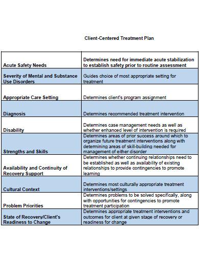 client centered treatment plan