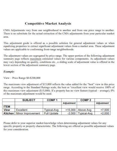 competitive real estate market analysis