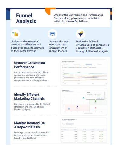 funnel analysis template