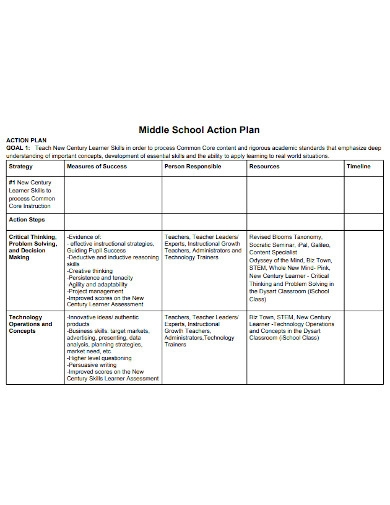 middle school action plan template
