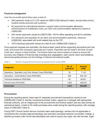 monthly work report plan
