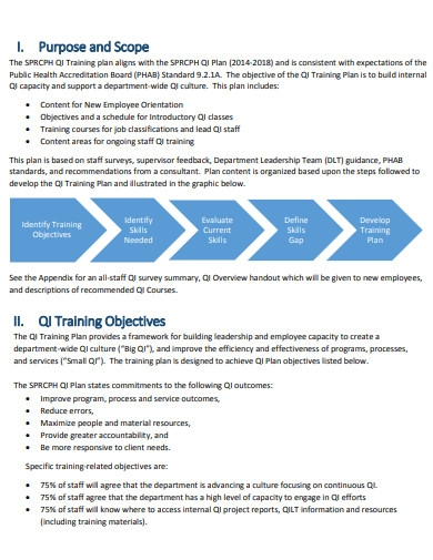 quality improvement training plan