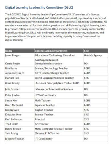 school district digital learning plan