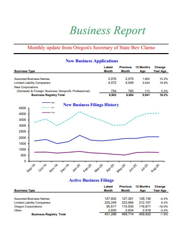 short business report in pdf